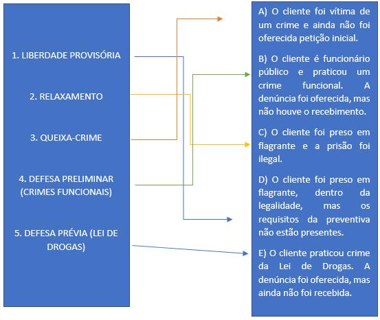 arquivo-2