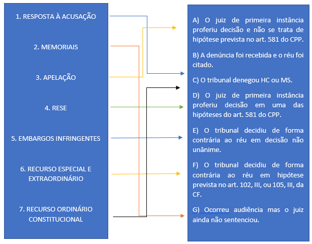arquivo-3